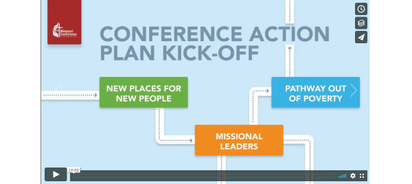 Action Plan Kick-Off Videos